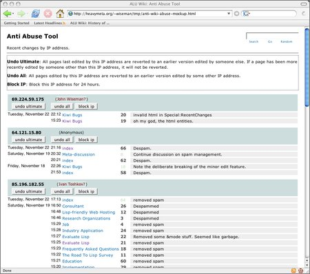 wiki anti abuse tool screenshot