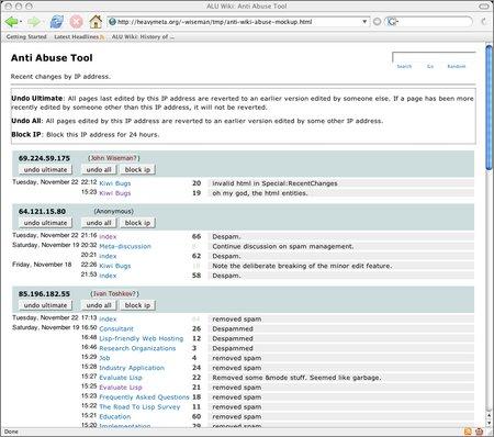wiki anti abuse tool screenshot