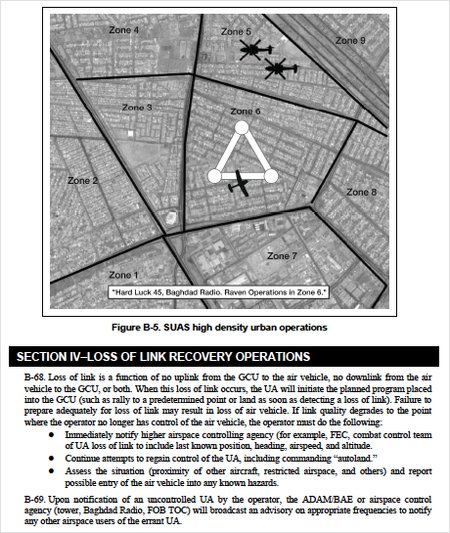 uav loss of link recovery operations