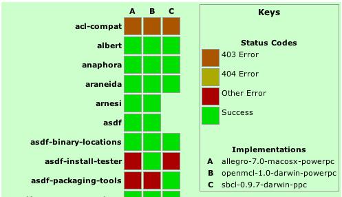 asdf-install-tester output