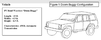 doom buggy configuration