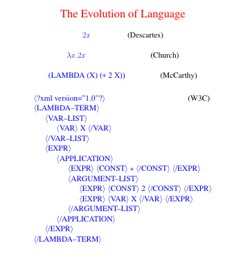evolution of language