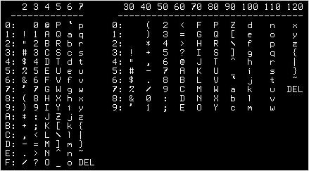 lisp machine font