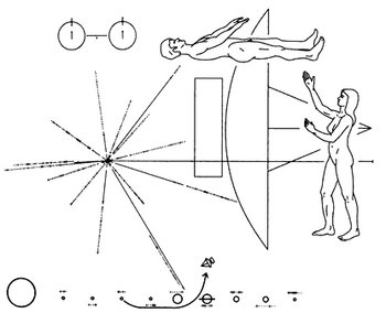 tufte's redesigned pioneer plaque