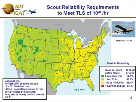 scout ground safety